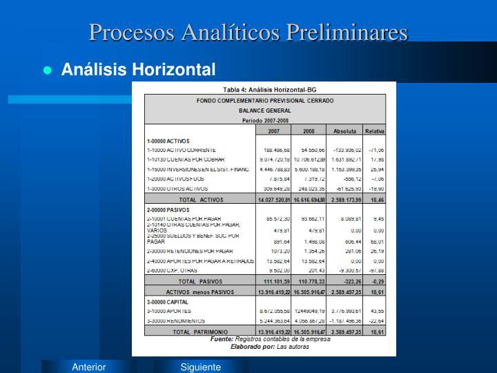 Procesos Analíticos Preliminares