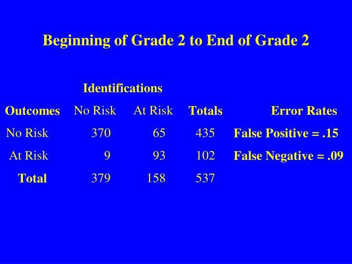 Beginning of Grade 2 to End of Grade 2