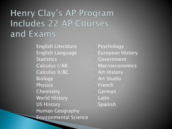 Henry Clay's AP Program