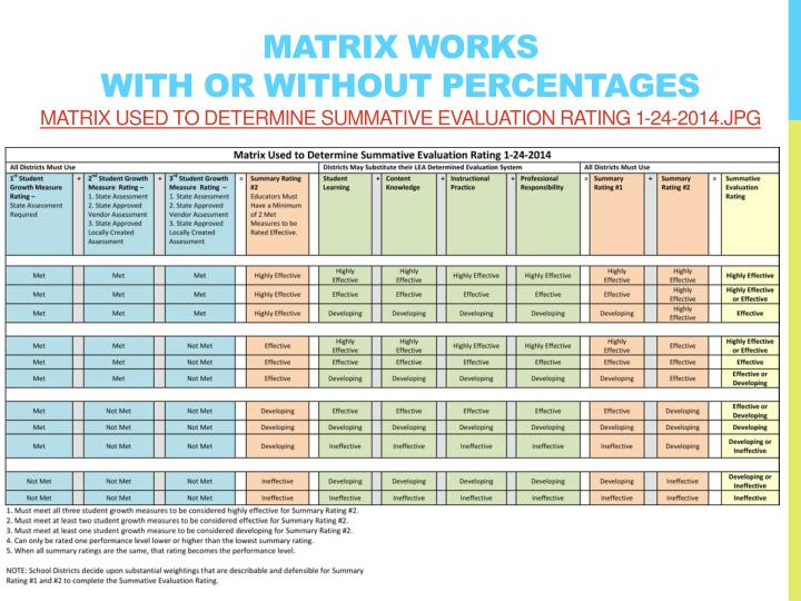 Matrix Works