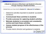 a model for schools to effectively lead students to success through tracking of student activities1