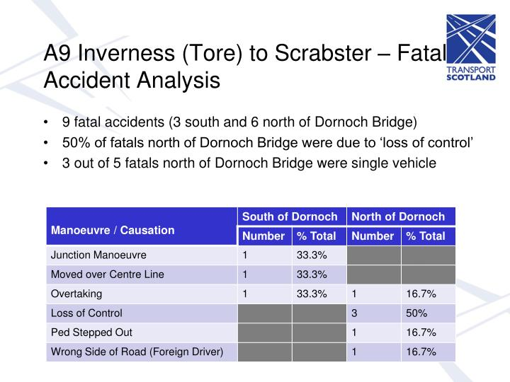 A9 Inverness (Tore) to Scrabster – Fatal Accident Analysis