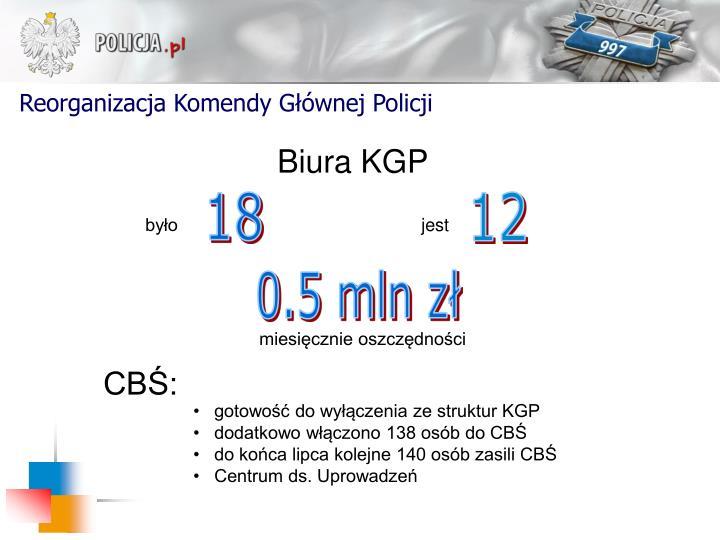 Reorganizacja Komendy Głównej Policji