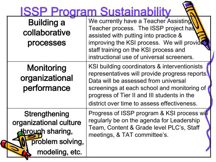 ISSP Program Sustainability