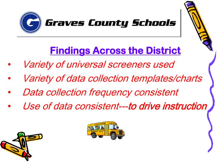 Findings Across the District