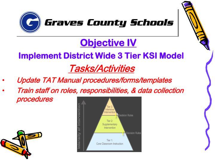 Objective IV