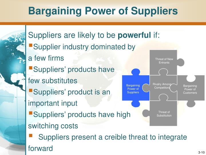 bargaining power of supplier 2 essay Bargaining power of buyers will be determined by the buyers' price sensitivity and their importance to the individual firm as the volume of purchases of a single buyer increases, its bargaining power with the supplier increases bargaining power of suppliers the greater the bargaining power of suppliers, the lower the industry's profitability.