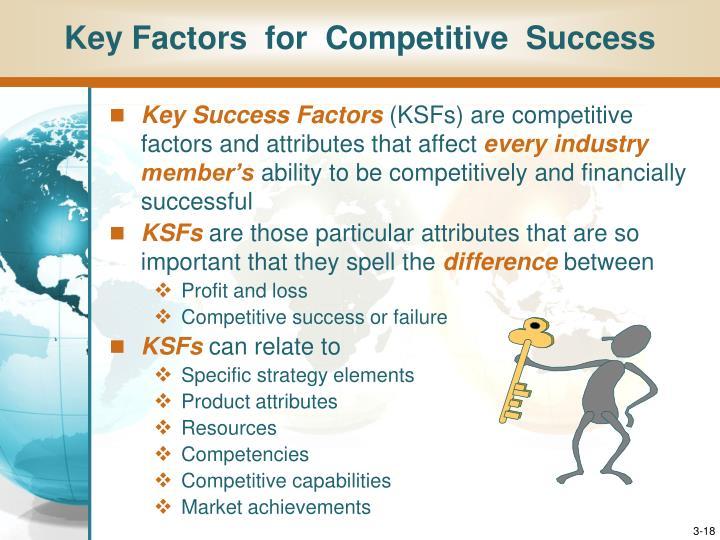 Pepsi co key success factors | Term paper Example - August
