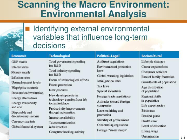 using the macro external environment analysis The situation analysis, sets out to focus on understanding the external environment the key task here is to get a good grasp of what is happening in the general environment, so as to.