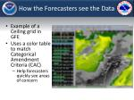 how the forecasters see the data