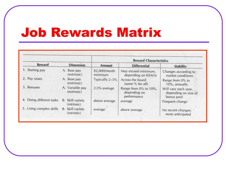 Ppt Job Amp Work Analysis Powerpoint Presentation Id 5061187