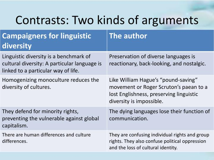 Contrasts: Two kinds of arguments