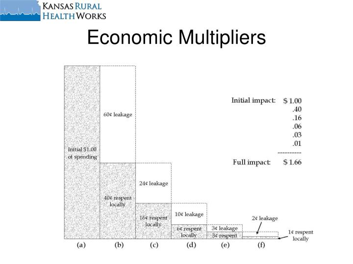 Economic Multipliers