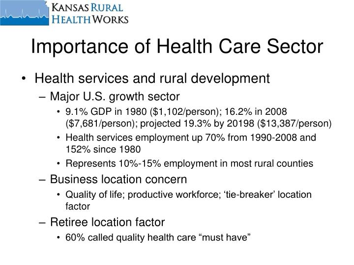 Importance of Health Care Sector