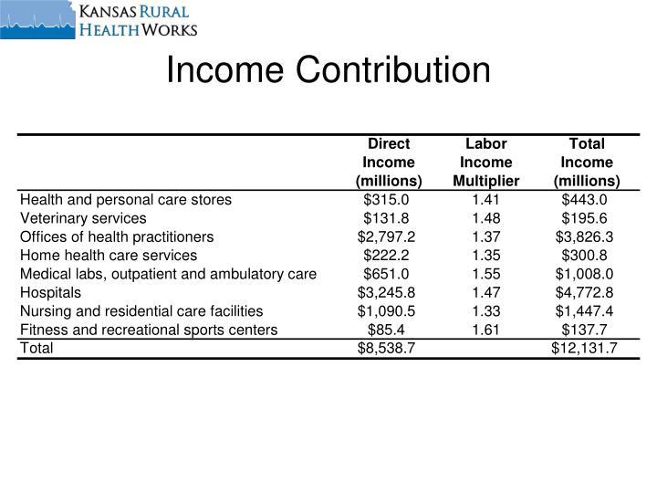 Income Contribution