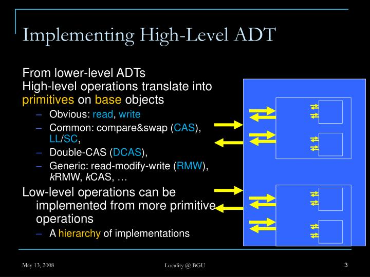 Implementing high level adt