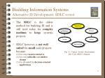 building information systems alternative is development sdlc revisit