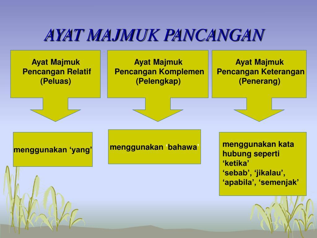 Ppt Ayat Majmuk Pancangan Komplemen Powerpoint Presentation Free Download Id 5062966