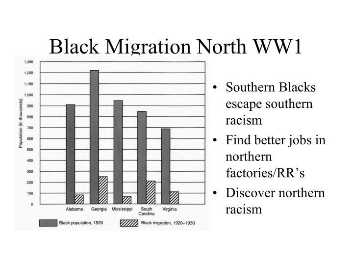 Black Migration North WW1