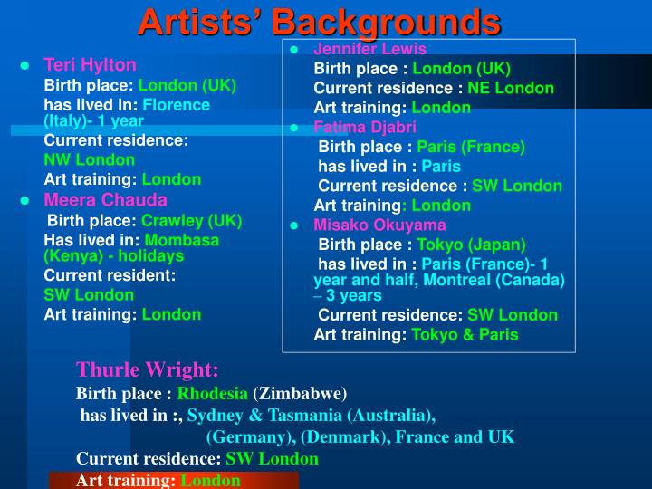 artists backgrounds n.