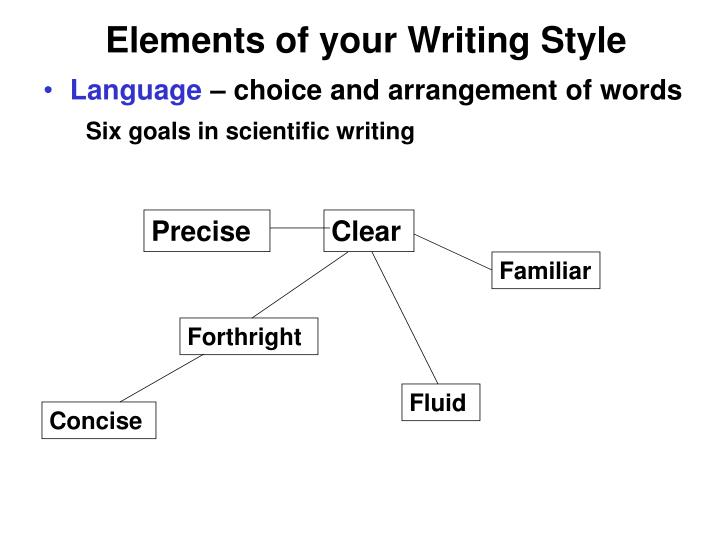 Elements of your Writing Style