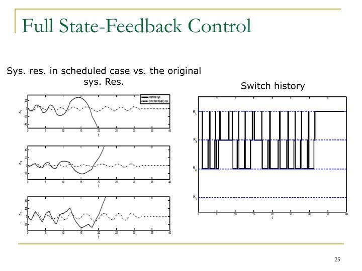 Full State-Feedback Control