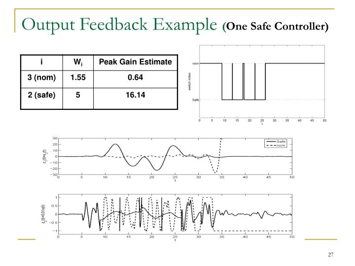 Output Feedback Example