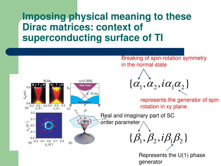 Imposing physical meaning to these Dirac matrices: context of superconducting surface of TI
