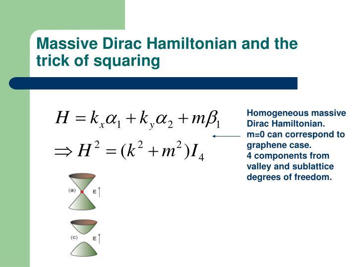 Massive Dirac Hamiltonian and the trick of squaring