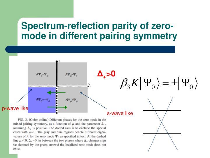 Spectrum-reflection parity of zero-mode in different pairing symmetry