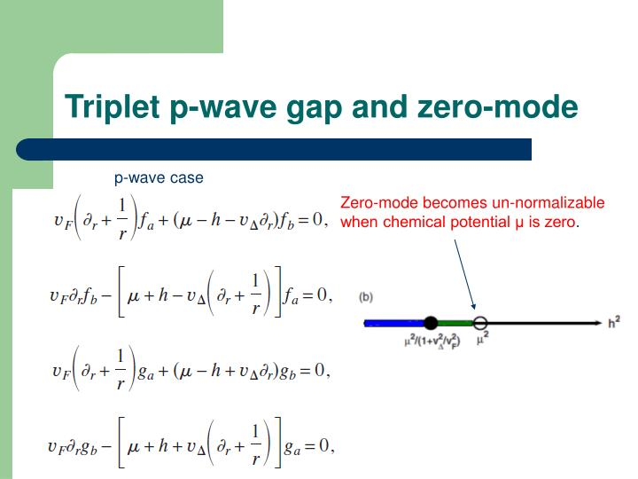 Triplet p-wave gap and zero-mode