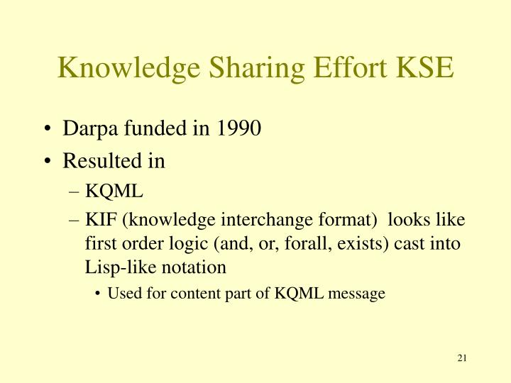 Knowledge Sharing Effort KSE