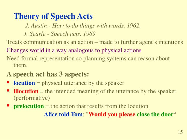 Theory of Speech Acts