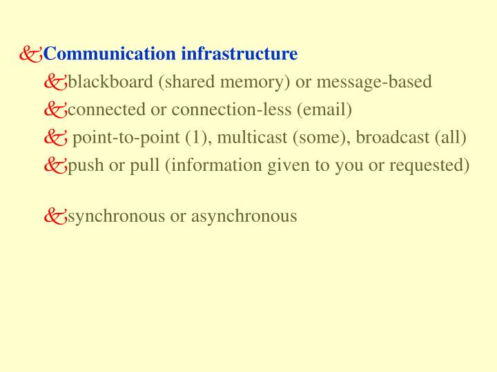 Communication infrastructure