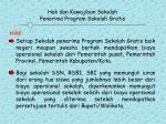 hak dan kewajiban sekolah penerima program sekolah gratis