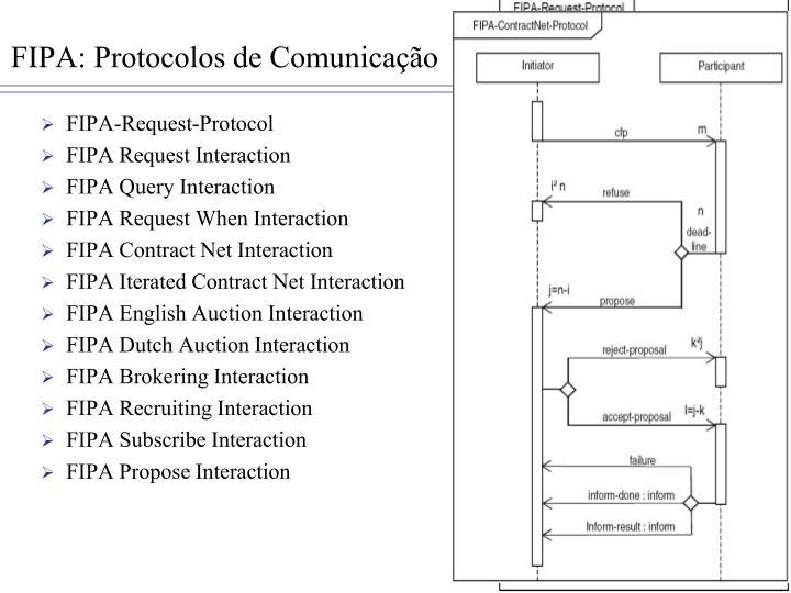 FIPA: Protocolos de Comunicação