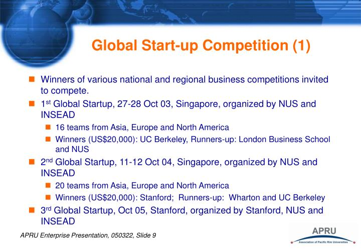 Global Start-up Competition (1)