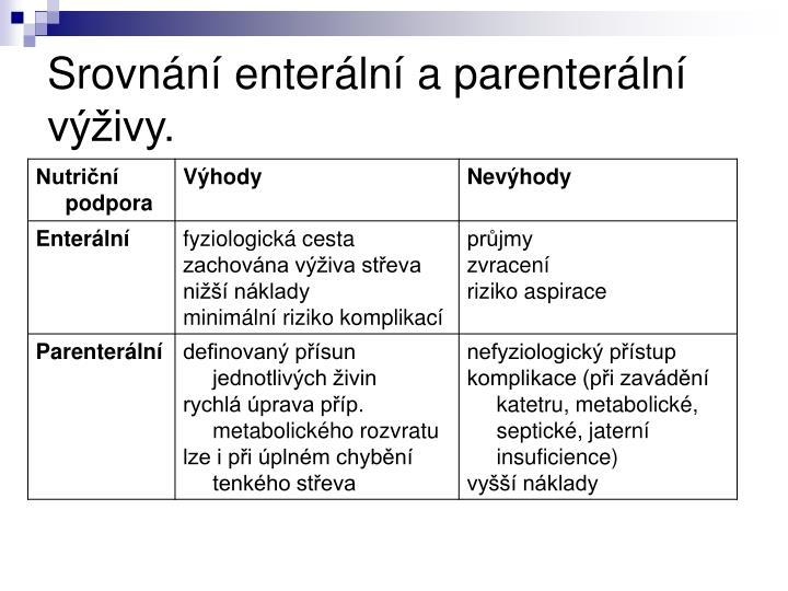 Srovnání enterální a parenterální výživy.