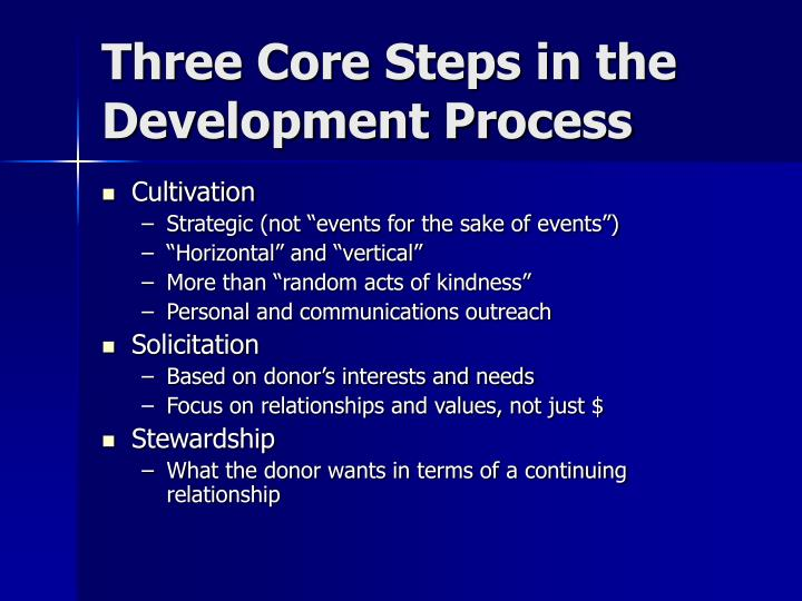 Three Core Steps in the Development Process