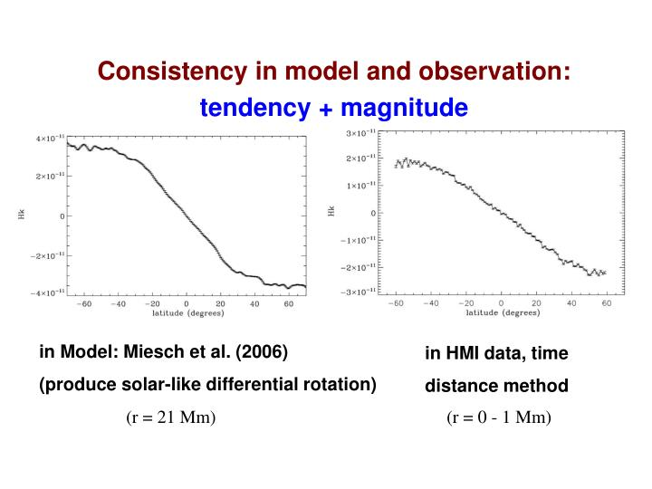 Consistency in model and observation: