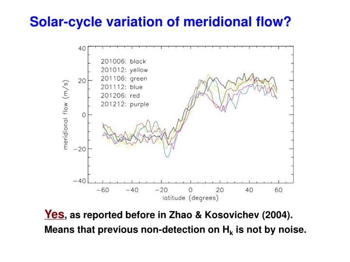 Solar-cycle variation of meridional flow?