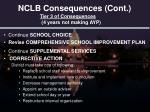 nclb consequences cont1