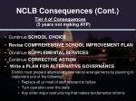 nclb consequences cont2