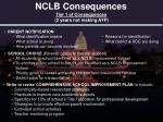 nclb consequences
