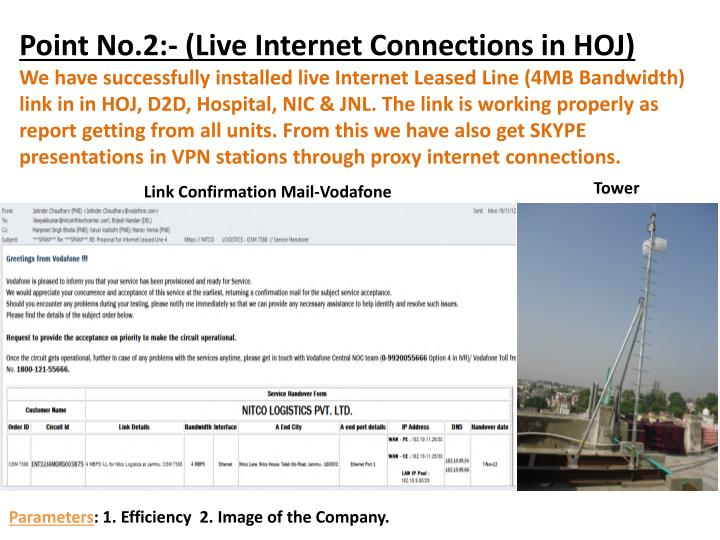 Point No.2:- (Live Internet Connections in HOJ)