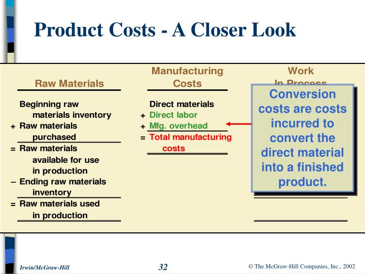 essays about product costing Most manufacturers don't have all the tools they need to reliably contain or reduce costs on products and projects the key missing pieces typically include a view across the extended enterprise with multiple disciplines a view of lifecycle costs, starting with design or project engineering and moving through supply, production, distribution, and.