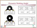 dynamic wetting angle1