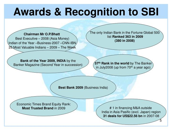 Awards & Recognition to SBI
