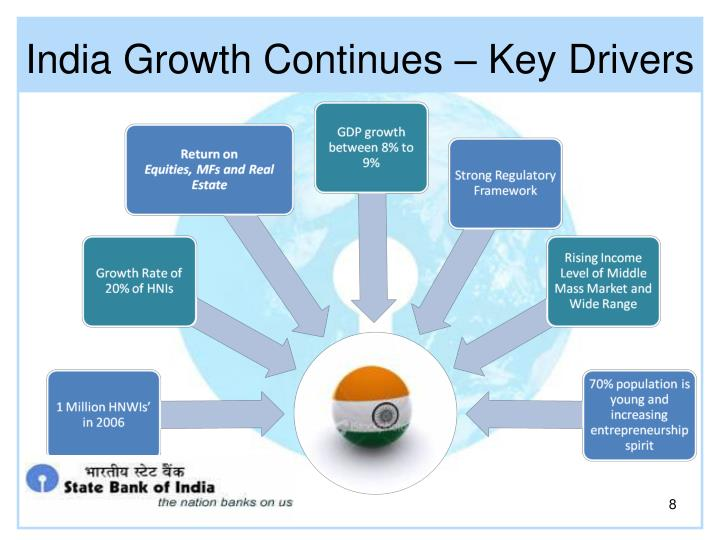 India Growth Continues – Key Drivers