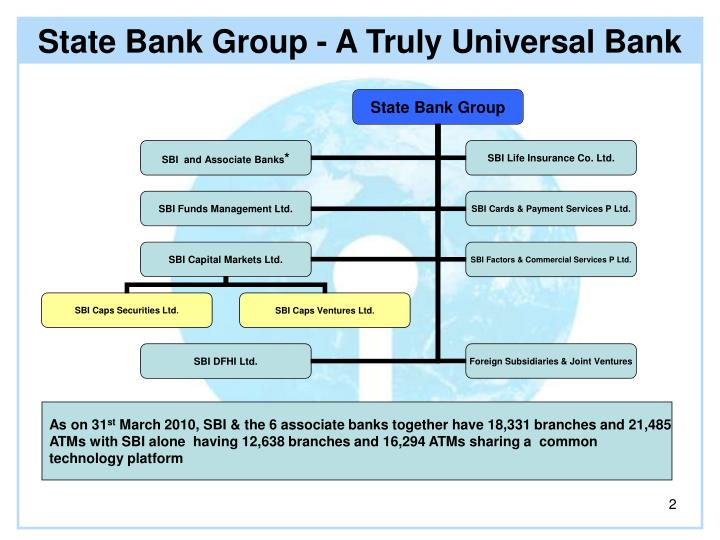 State Bank Group - A Truly Universal Bank